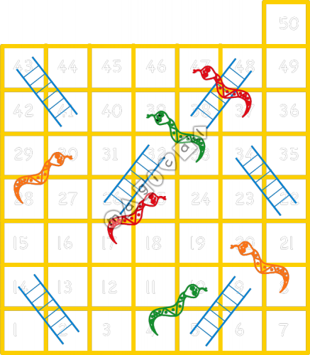 Design Of Snakes And Ladders 1 50 School Playground